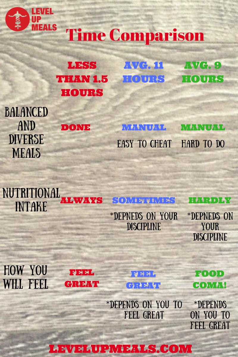 time-comparison